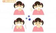 精索静脉曲张性不育症