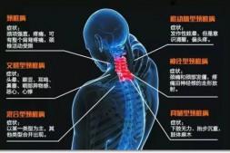 颈椎病有什么症状?如何预防和治疗?